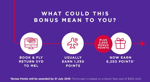 Virgin Australia Offer