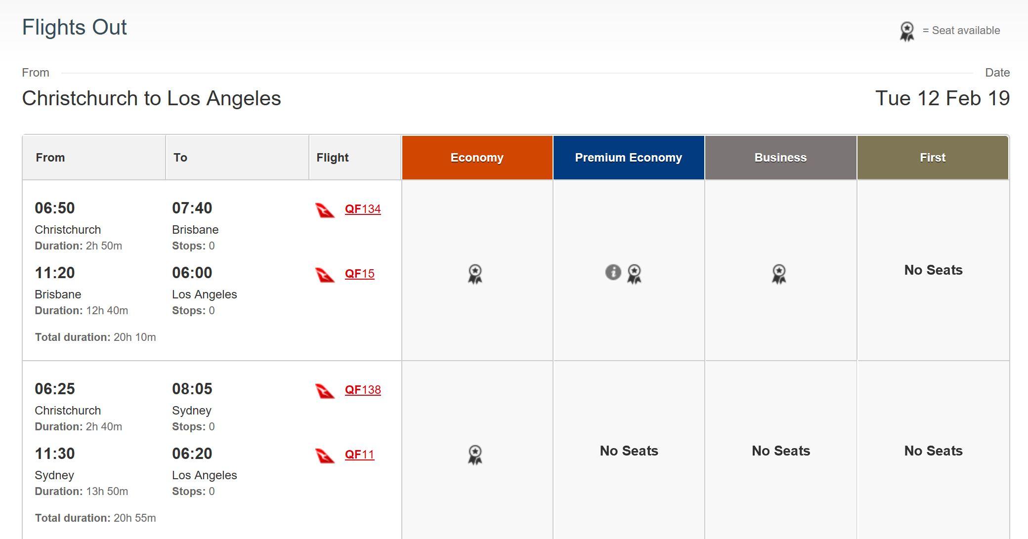 Using FJ to US - Qantas US Results 1